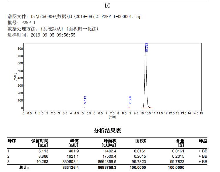 1-Phenyl-2-nitropropene(P2NP) CAS: 705-60-2